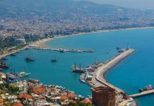 A Tourism Hub, Antalya Turkey Points of interest
