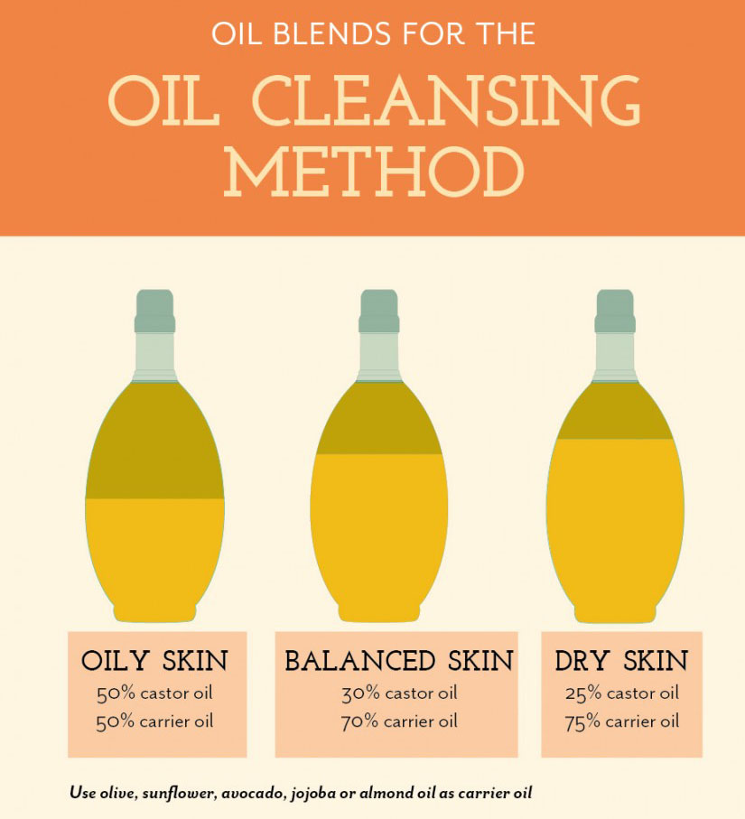 Can You Use Castor Oil on Your Face for Acne? 1